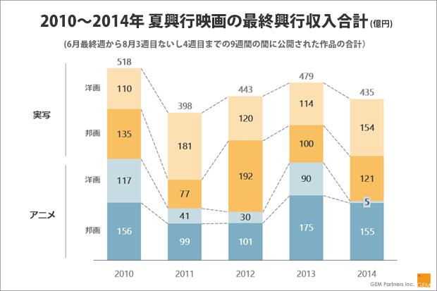 chart20150619