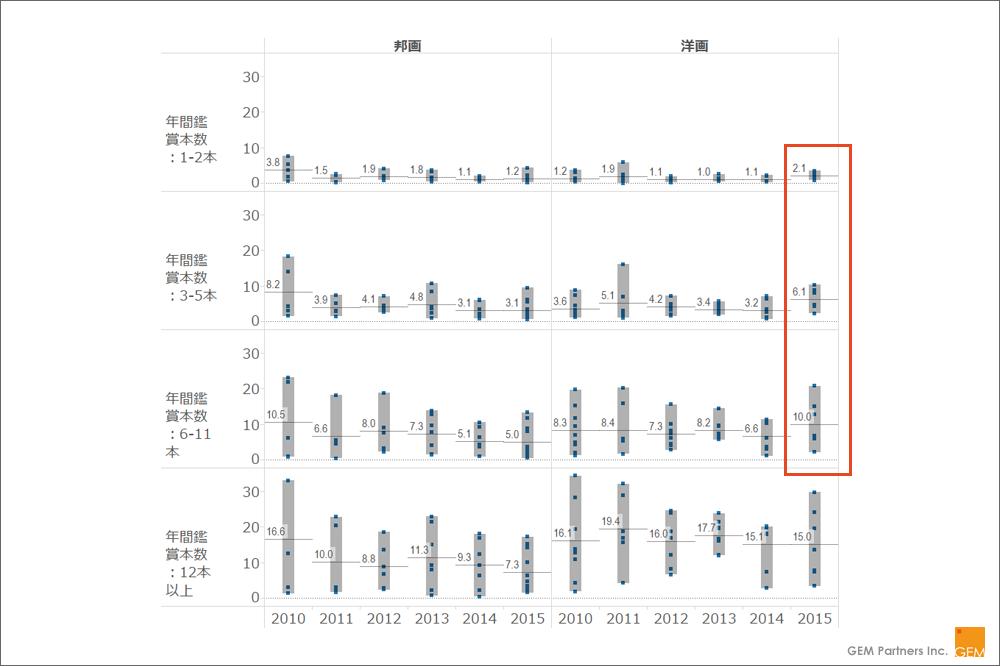 chart20150821_02_1000
