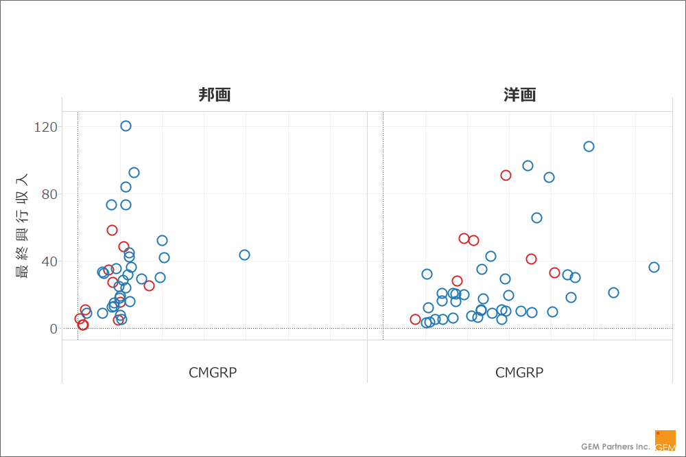 chart20150821_03_1000